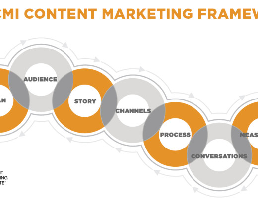 content-marketing-framework-1