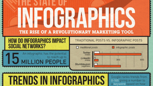 state of infographics small