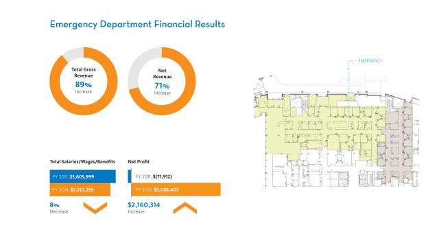 3ED_FinancialResults